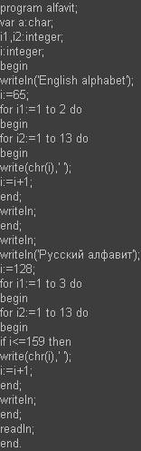 Pascal Вывести буквы английского (латинского) алфавита