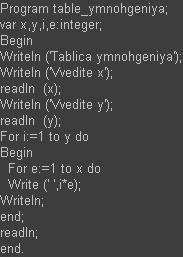 Таблица умножение на Паскаль