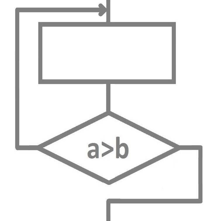 PHP. Блок схема do-while с постусловием