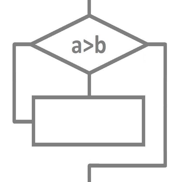 PHP. Блок-схема while с предусловием