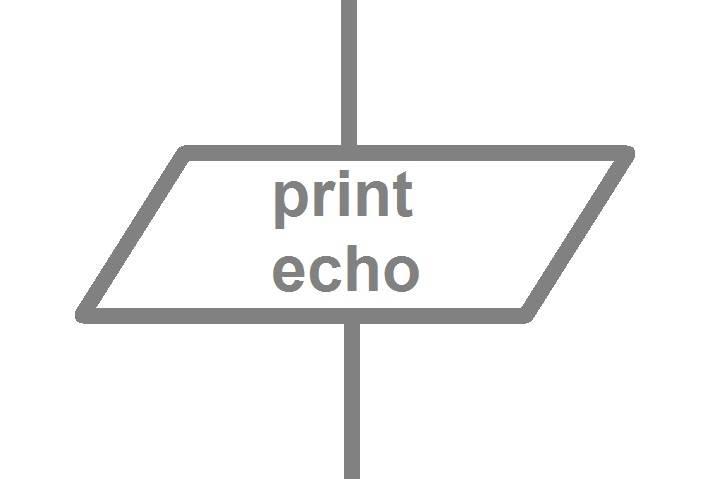 Блок-схема оператора вывода echo